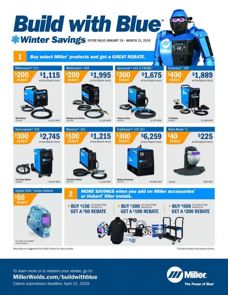 Miller Electric 2019 Promotion